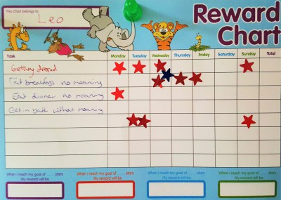 Reward charts for SAHM's? Hmm maybe not!!